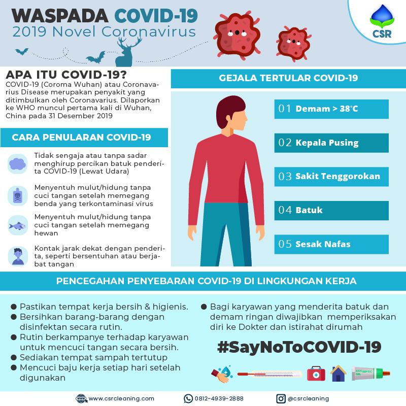Waspada COVID19-0